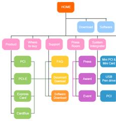 Карта сайта для блога dagon design sitemap generator